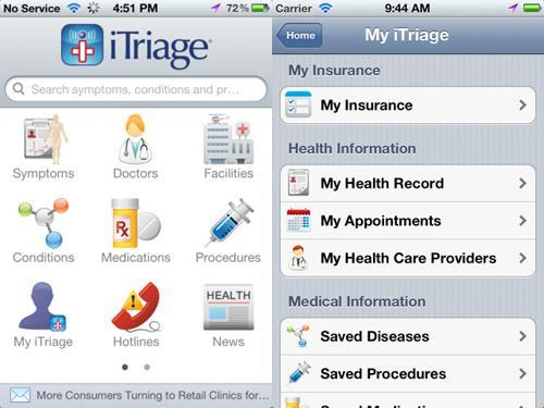 ITriage
